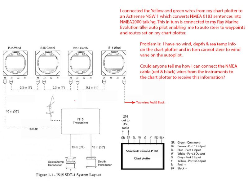 IS15 Instrument to Chartplotter Connection - myHanse - Hanse
