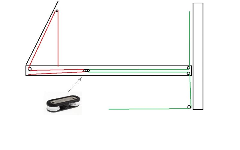 reefing lines - myHanse - Hanse Yachts Owners Forum - Page 3